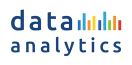 Data Analytics Sp z o.o.
